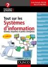 Tout sur les systèmes d'information : Grandes, moyennes et petites entreprises