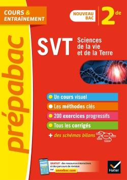 SVT 2de - Pr�pabac